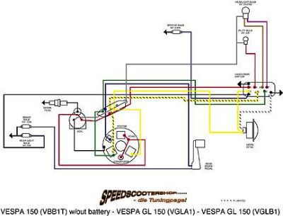 cache_1834160?t\=1460965392 vespa vvb wiring diagram lambretta series 2 wiring diagram vespa 150 super wiring diagram at honlapkeszites.co