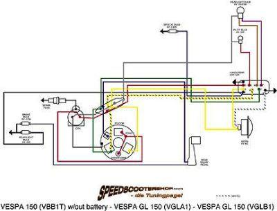 cache_1834160?t\=1460965392 vespa vvb wiring diagram lambretta series 2 wiring diagram vespa 150 super wiring diagram at soozxer.org